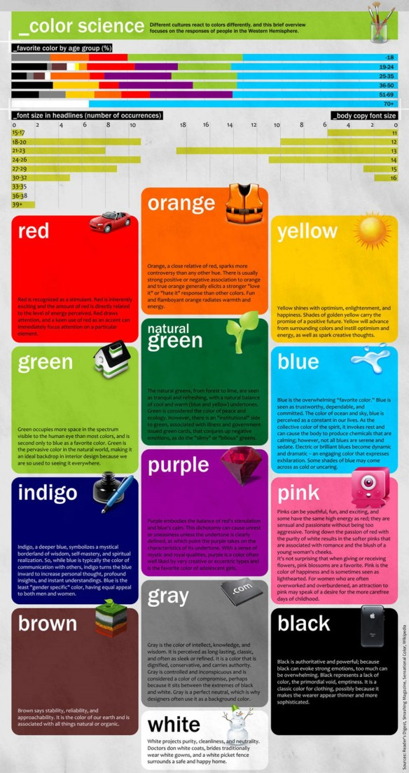 the-psychology-of-color_50290f6d37625_w1500.jpg