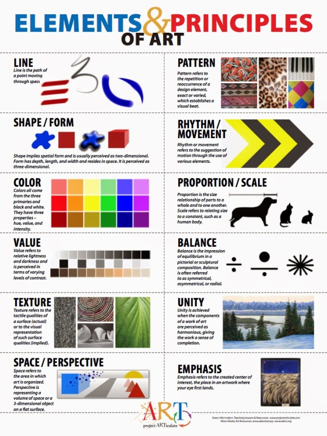 Elements Principles Of Design A Photo Teacher